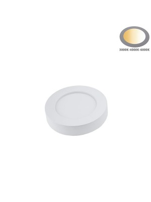 LED Aufbau CCT